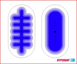 Szkic układów z symulacją rozpływu
